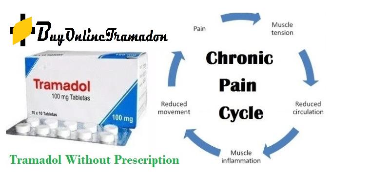 Tramadol Without Prescription